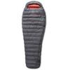 Yeti Shadow 500 - Sacos de dormir - M gris
